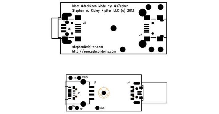 USB_codoms02